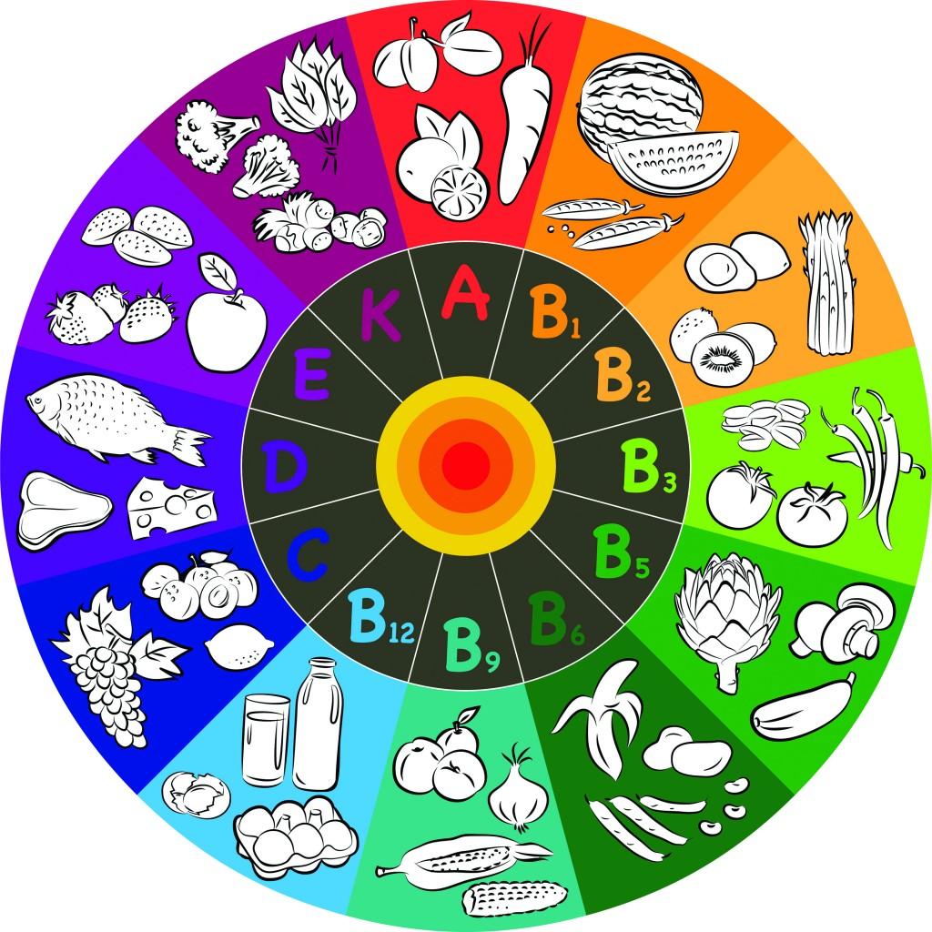 vitamini za zdravlje 5915506148dad